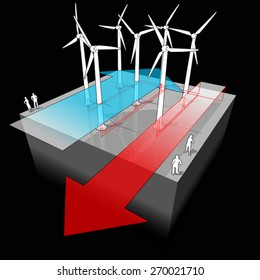 Cool Wind Turbine Model Images Stock Photos Vectors Shutterstock Wiring Cloud Cosmuggs Outletorg