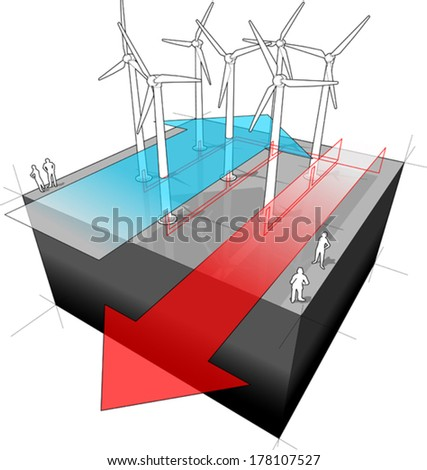 diagram wind turbine farm electro wires stock vector (royalty freediagram of a wind turbine farm with electro wires and arrow and \