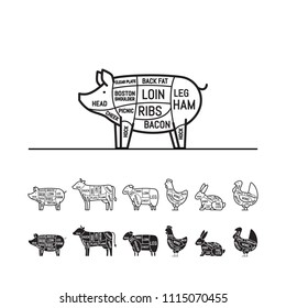 Diagrams for butcher shop - pig. Meat cuts. Animal silhouette, pig, cow, lamb, chicken, turkey, rabbit. Vector illustration.