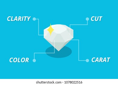 diamond 4c color cut clarity carat single isolated vector illustration