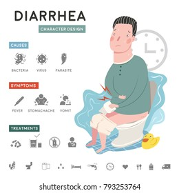 diarrhea character design with icon set