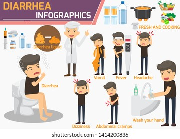 Diarrhea infographics. Problem with stomach ache. Character in bathroom room sitting on toilet. Diarrhea infographics dizziness, nausea, abdominal cramp and headache. symptoms and prevention diarrhea.