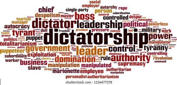 Dictatorship word cloud concept. Vector illustration