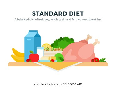 Diet with a balance of dairy products, vegetables and fish. Low content of harmful fats and cholesterol vector flat material design isolated on white