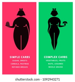 Diet infographics for women. Fat woman with cake, thin woman with broccoli. Simple and complex carbohydrates. Vector illustration