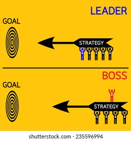 difference between boss and leader : business concept vector