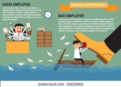 The difference between a good and bad employee. bad and good worker infographics. vector illustration.