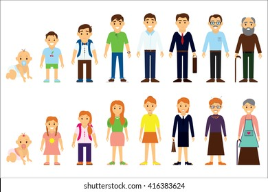 Different age of the person. Cartoon image. Generations. Vector illustration on isolated background.