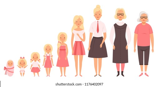 Different ages. Male and female babies children old growing humans mother and father vector peoples. Human aging, old and young woman illustration