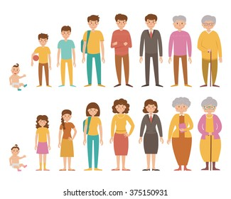Different ages of man. Generations. Vector isolated illustration. Cartoon characters.