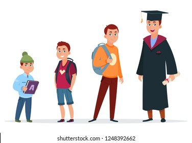 Different ages of student. Primary schoolboy, secondary school pupil and graduated student. Growing stage in kids education. Vector set
