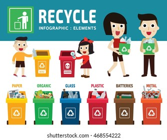 Different colored recycle waste bins. people family gathering garbage and plastic waste for recycling. vector illustration infographic element isolated on white background.