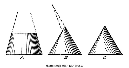 Different Cone Shading is the apex and swinging a triangle it driving a fine needle at the apex and swinging vintage line drawing or engraving illustration.