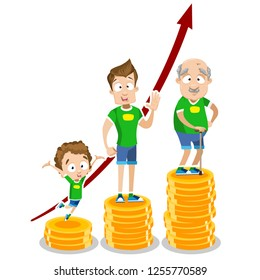 Different generation increasing money savings. Grandson father and granddad standing on different piles in height of golden coins vector illustration. Savings money and planning concept