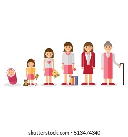 Different generations european woman isolated set vector illustration.