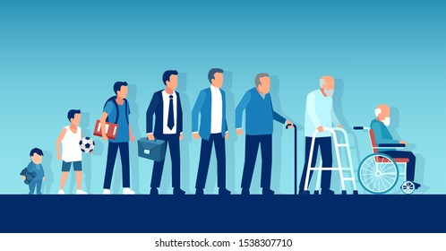 Different generations and life cycle concept. Vector of a growing up baby becoming adolescent, mature man and elderly disabled guy through age evolution stages