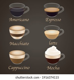 Different type of coffee. Coffee menu for cafe.