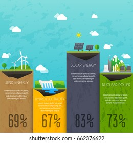 Different types of electricity generation. Landscape and industrial factory buildings concept. Vector flat  infographic.