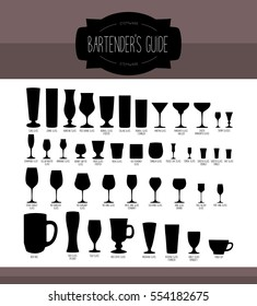 Different types of glasses and their names