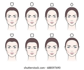Different types of proportions of female faces with blush, contouring makeup