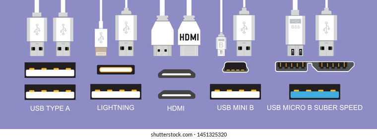 Different types of universal computer cable connectors, cables Type-A, Type-B, Mini-USB, USB Micro B, Micro-USB HDMI, Lightning, 30-pin USB