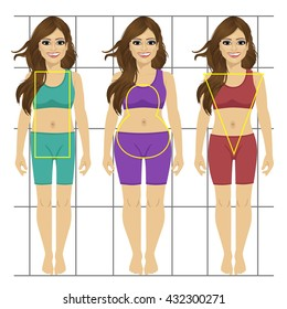 Different women's figures. Three female body types: pear, rectangle, inverted triangle.