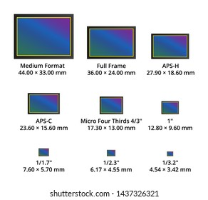Digital cmos or ccd camera sensor size formats. Medium size, full frame, aps-h, aps-c, 4/3 and smaller. Icons are isolated on a white background. Technical photography concept.