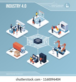Digital core: industry 4.0, production and automation isometric infographic with people