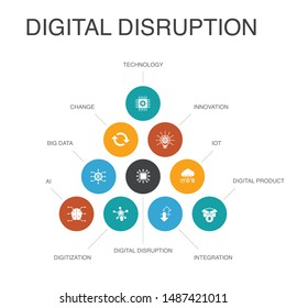 digital disruption Infographic 10 steps concept. technology, innovation, IOT, digitization icons simple icons