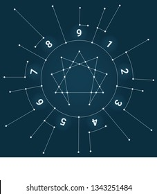 Digital enneagram circle template design for human resources companies.