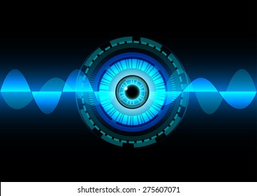 Digital eye and wave abstract background
