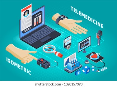 Digital health industry offerings isometric composition poster with telemedicine heart rate blood pressure control tests vector illustration