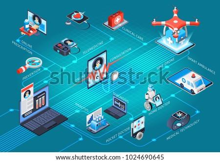 Digital Health Medical Technologies Service Isometric Stock