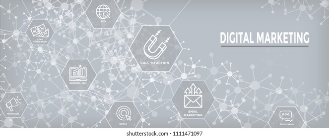 Digital Inbound Marketing Web Banner w Vector Icons & CTA, Growth, SEO, etc