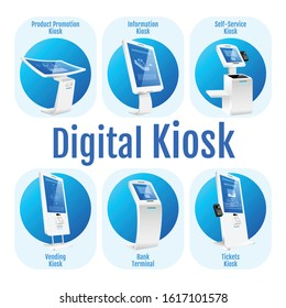 Digital kiosk vector infographic template. Different self service software poster, booklet page concept design with flat illustrations. Innovative technology advertising flyer, info banner idea