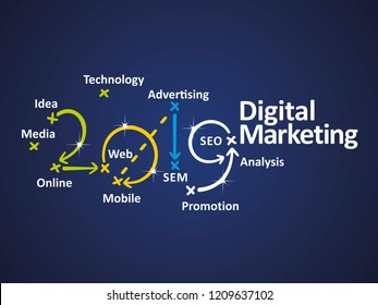 Digital Marketing 2019 word cloud blue background vector
