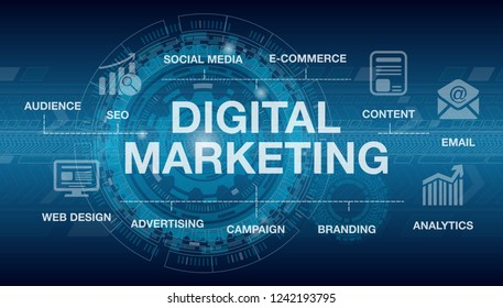 Digital Marketing Abstract Banner Background