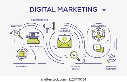 Digital Marketing Colored Icons