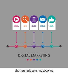 Digital marketing flat infographic concept