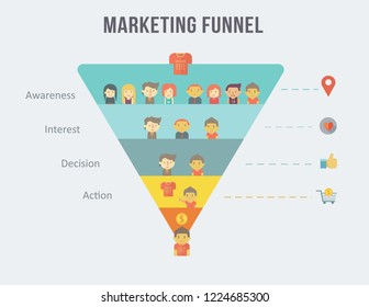 Digital marketing funnel infographic design with flat icon and cartoon character. Awareness, Interest, Decision and Action for customer journey infographic.