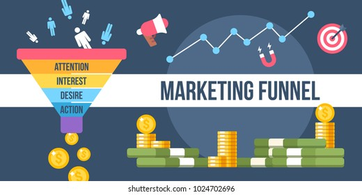 The digital marketing funnel infographic winning new customers with marketing strategies