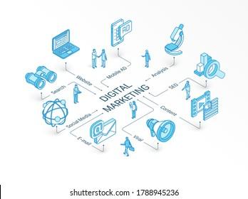 Digitales Marketing isometrisches Konzept. 3D-Symbole der verbundenen Linie. Integriertes Infografik-System. Die Leute arbeiten miteinander. Virale Inhalte, E-Mail, Website-Symbol. Mobile AD, Social Media-Analyse, SEO-Piktogramm