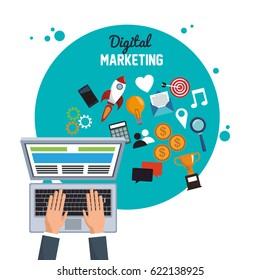 digital marketing online target objetive