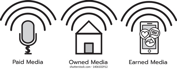 Digital Media Icons with Paid Media Owned Media Earned Media