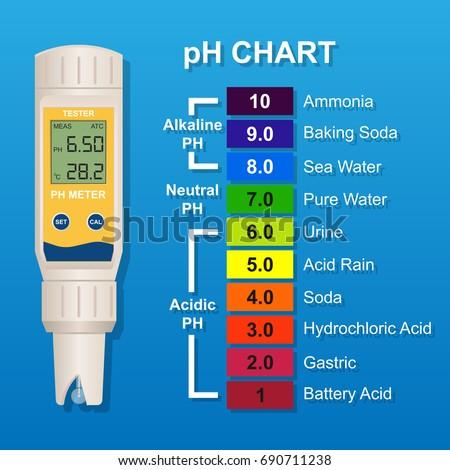 Esophageal pH monitoring: MedlinePlus Medical Encyclopedia