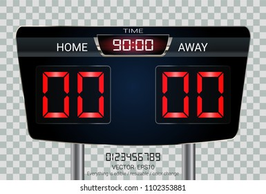 Digital timing scoreboard, Sport soccer and football match Home Versus Away, Strategy broadcast graphic template for presentation score or game results display  (EPS10 vector fully editable)