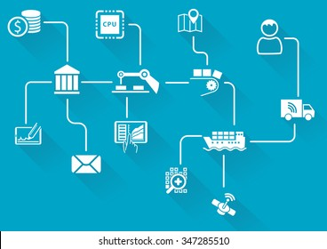 Digital value chain of wireless connected devices and objects. IOT (internet of things concept background.