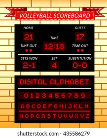Digital volleyball scoreboard. Digital alphabet. Brick wall background.