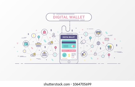 Digital wallet and Mobile wallet. Payment from or via a mobile device. Flat line style design for web banner, commercial, poster design and advertising. Vector illustration.