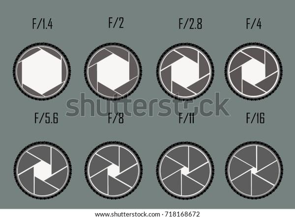Dimension Dslr camera aperture Vector